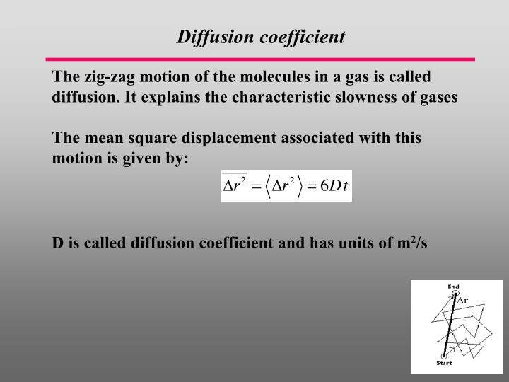 Diffusion co