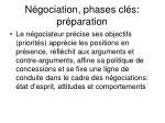 n gociation phases cl s pr paration