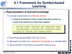 9 1 framework for symbol based learning3