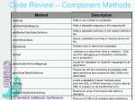 code review component methods