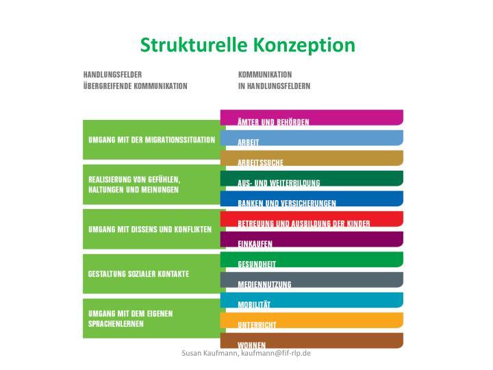 Strukturelle Konzeption