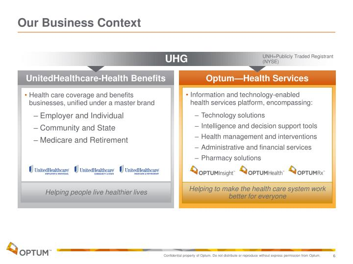 Our Business Context