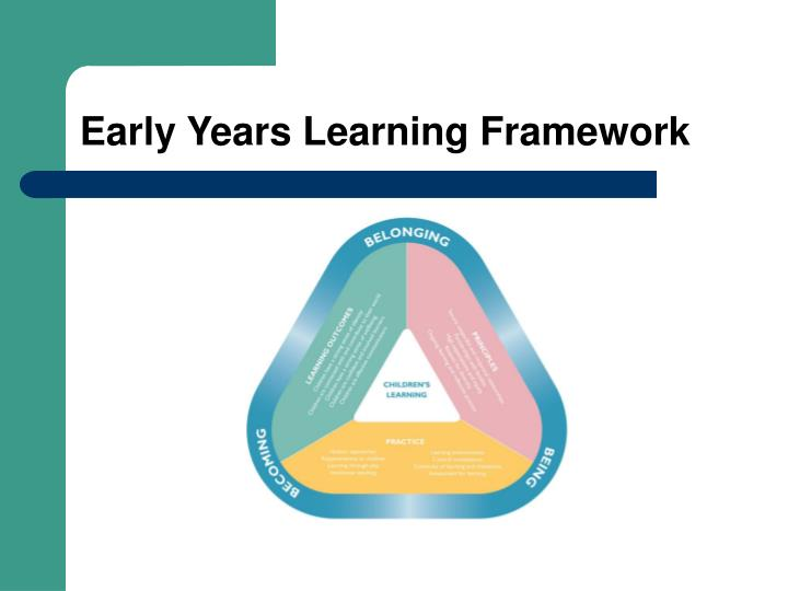 legal status of early year framework for Welcome to early years early years - the organisation for young children is a non-profit making organisation and has been working since 1965 to promote high quality.