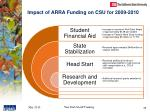 impact of arra funding on csu for 2009 2010
