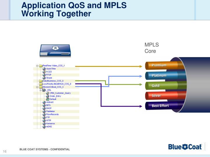 Application QoS and MPLS
