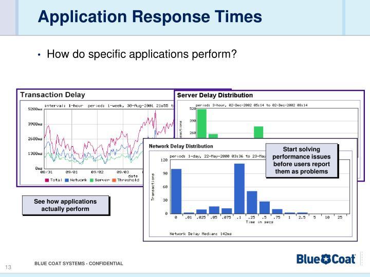 Application Response Times