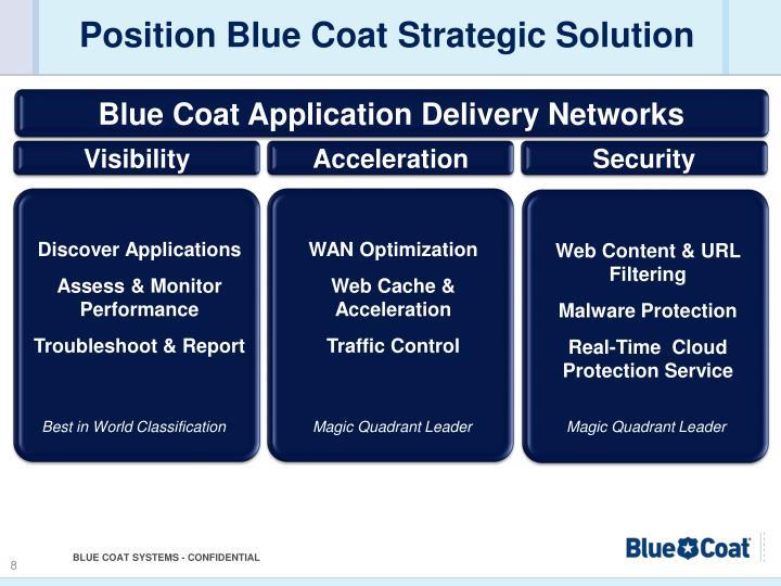 Position Blue Coat Strategic Solution