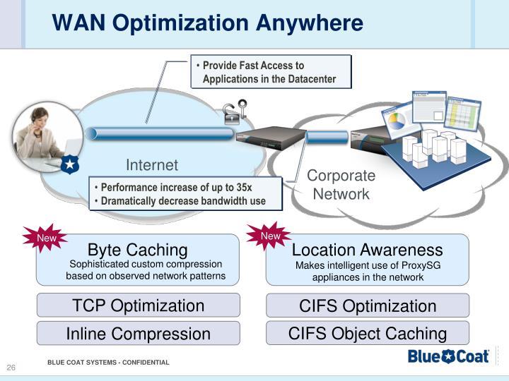 WAN Optimization Anywhere