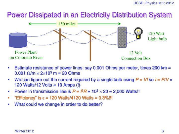 Power dissipated in an electricity distribution system