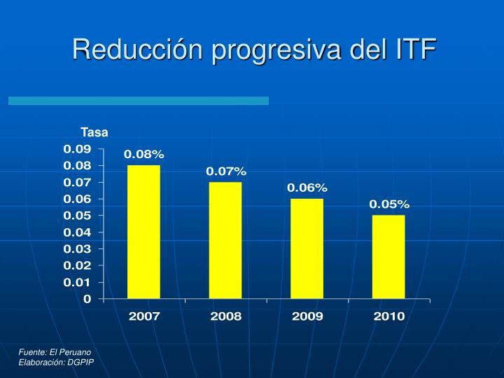 Reducción progresiva del ITF