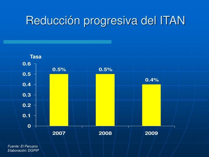 Reducción progresiva del ITAN