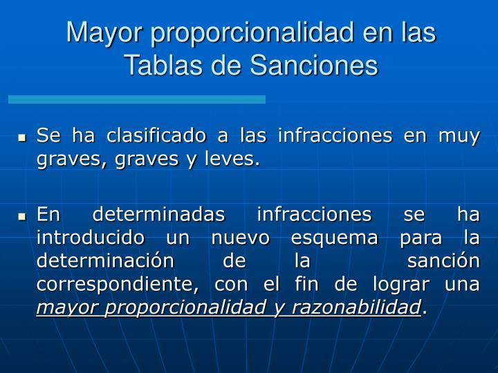 Mayor proporcionalidad en las Tablas de Sanciones