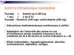 sch ma th rapeutique standardis1