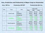 area production and productivity of major crops in uttaranchal1