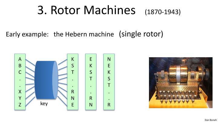 3. Rotor Machines
