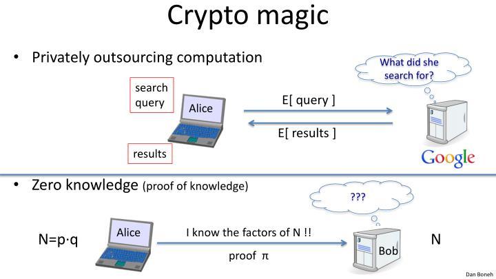 Crypto magic