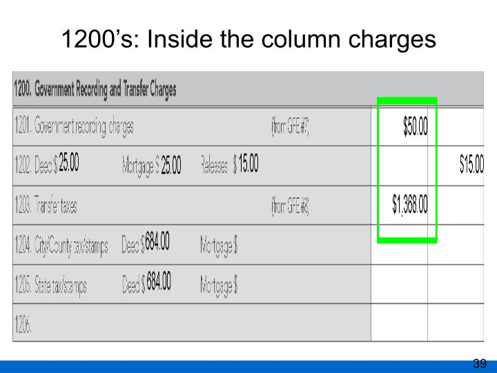 1200's: Inside the column charges