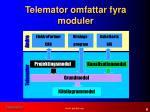 telemator omfattar fyra moduler