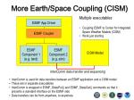 more earth space coupling cism