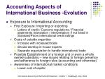 accounting aspects of international business evolution