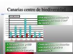 canarias centro de biodiversidad