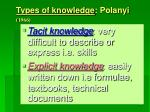 types of knowledge polanyi 1966