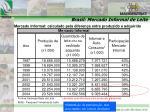 brasil mercado informal de leite