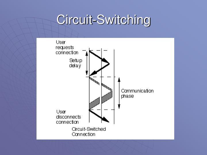 Circuit-Switching