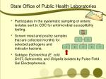state office of public health laboratories