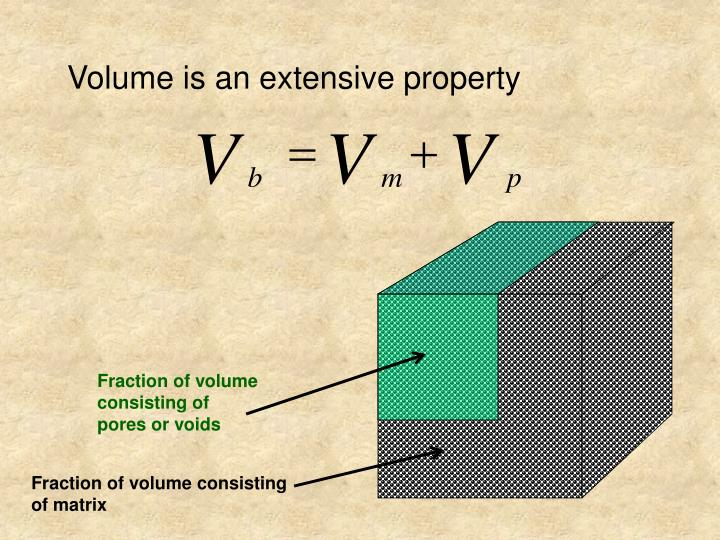 Volume is an extensive property