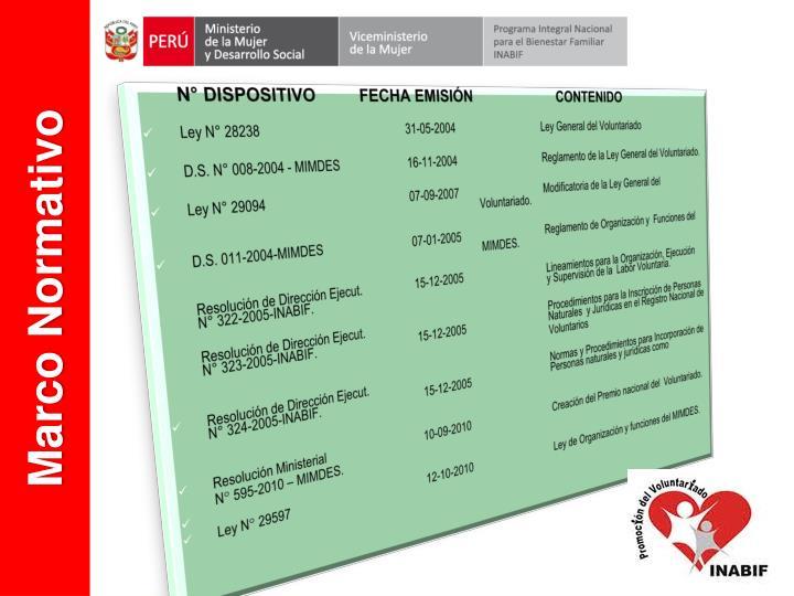 N° DISPOSITIVO          FECHA EMISIÓN                        CONTENIDO