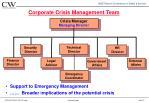 corporate crisis management team