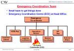 emergency coordination team