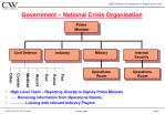 government national crisis organisation