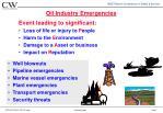 oil industry emergencies