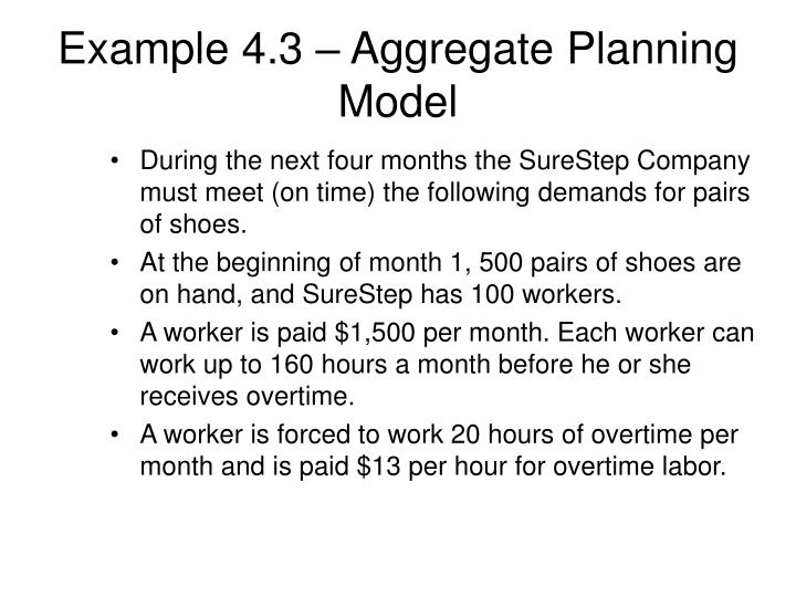 Example 4.3 – Aggregate Planning Model