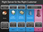 right server for the right customer
