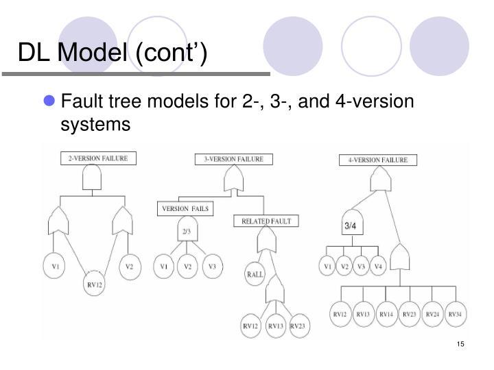 DL Model (cont')