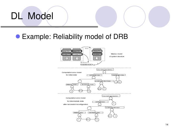 DL  Model