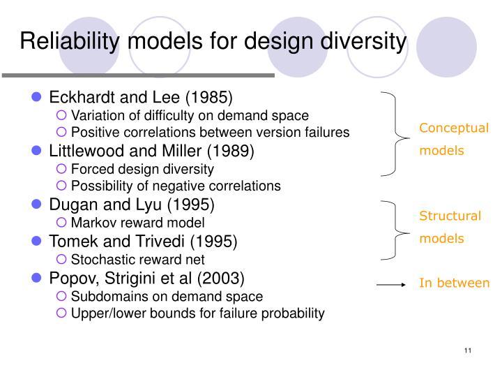 Reliability models for design diversity