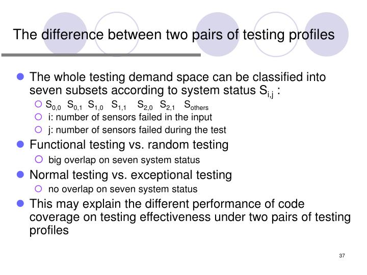 The difference between two pairs of testing profiles