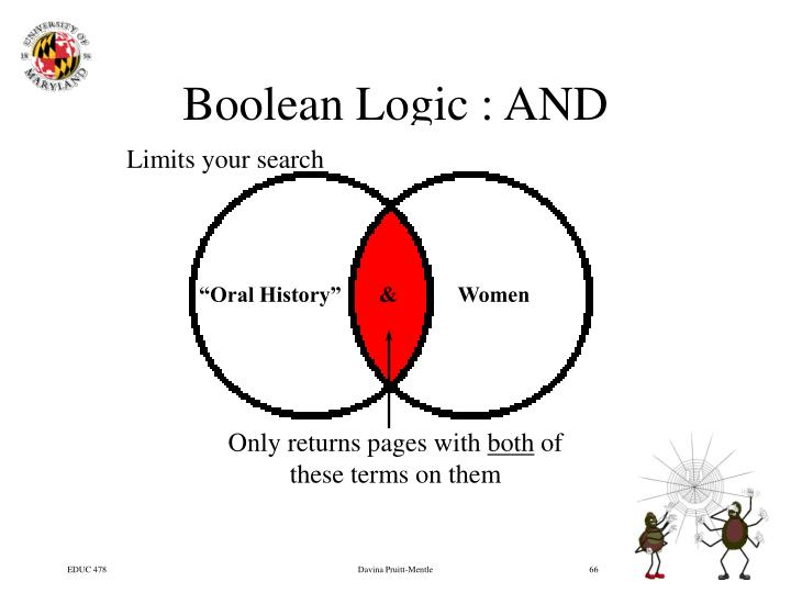 Boolean Logic : AND