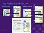 rbs architecture overview