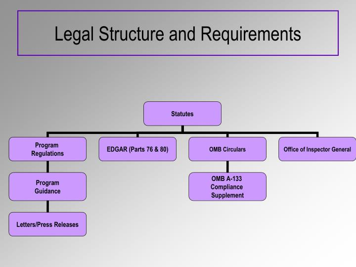 Legal structure and requirements