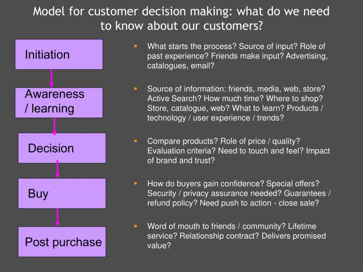 Model for customer decision making: what do we need to know about our customers?