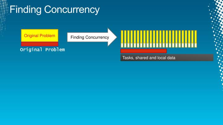 Finding Concurrency