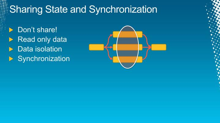 Sharing State and Synchronization