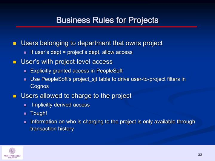 Business Rules for Projects