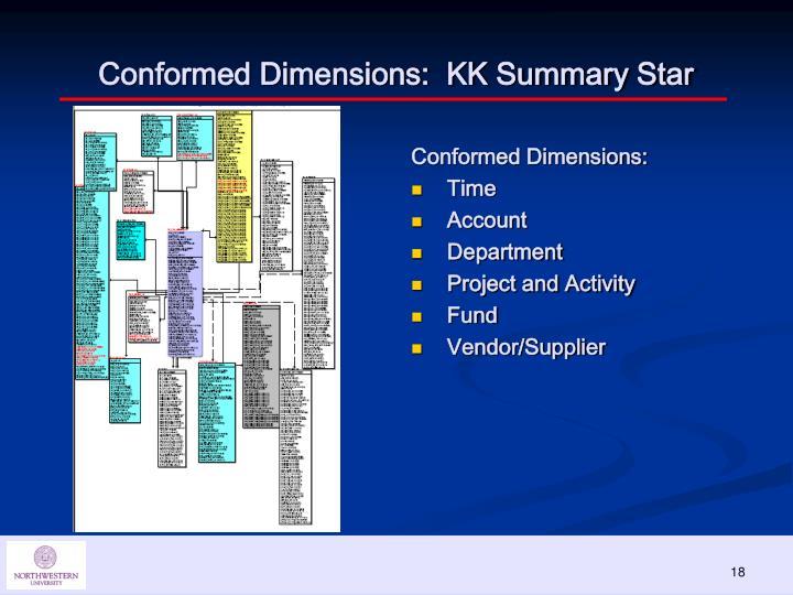 Conformed Dimensions:  KK Summary Star