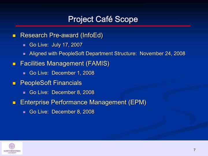 Project Café Scope